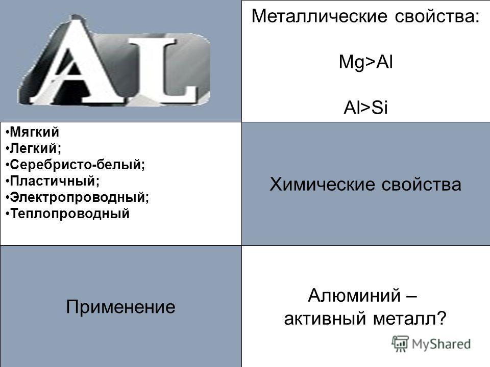 Алюминий – активный металл? Применение Металлические свойства: Mg>Al Al>Si Химические свойства Мягкий Легкий; Серебристо-белый; Пластичный; Электропроводный; Теплопроводный