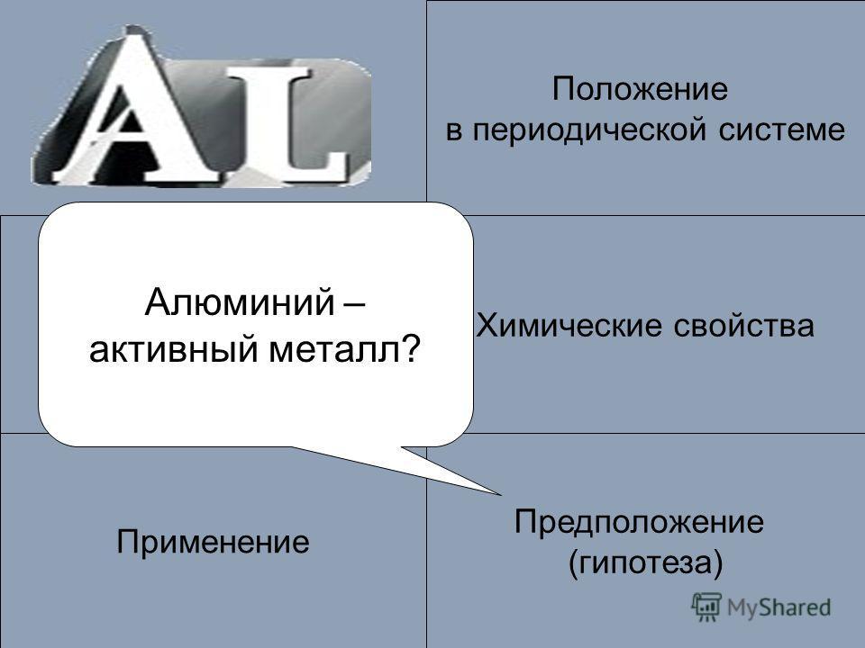 Предположение (гипотеза) Применение Положение в периодической системе Химические свойстваФизические свойства Алюминий – активный металл?