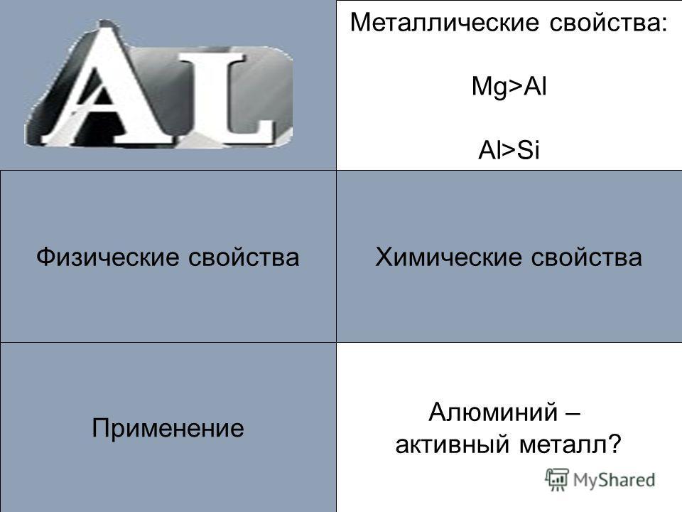 Алюминий – активный металл? Применение Металлические свойства: Mg>Al Al>Si Химические свойстваФизические свойства