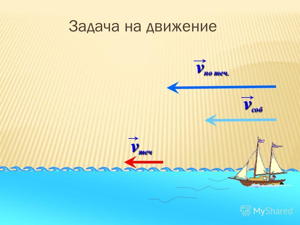 на 2 знака вправо; на 3 знака влево; на 1 знак вправо; на 4 знака вправо; на 5 знаков влево; на 2 знака влево.,