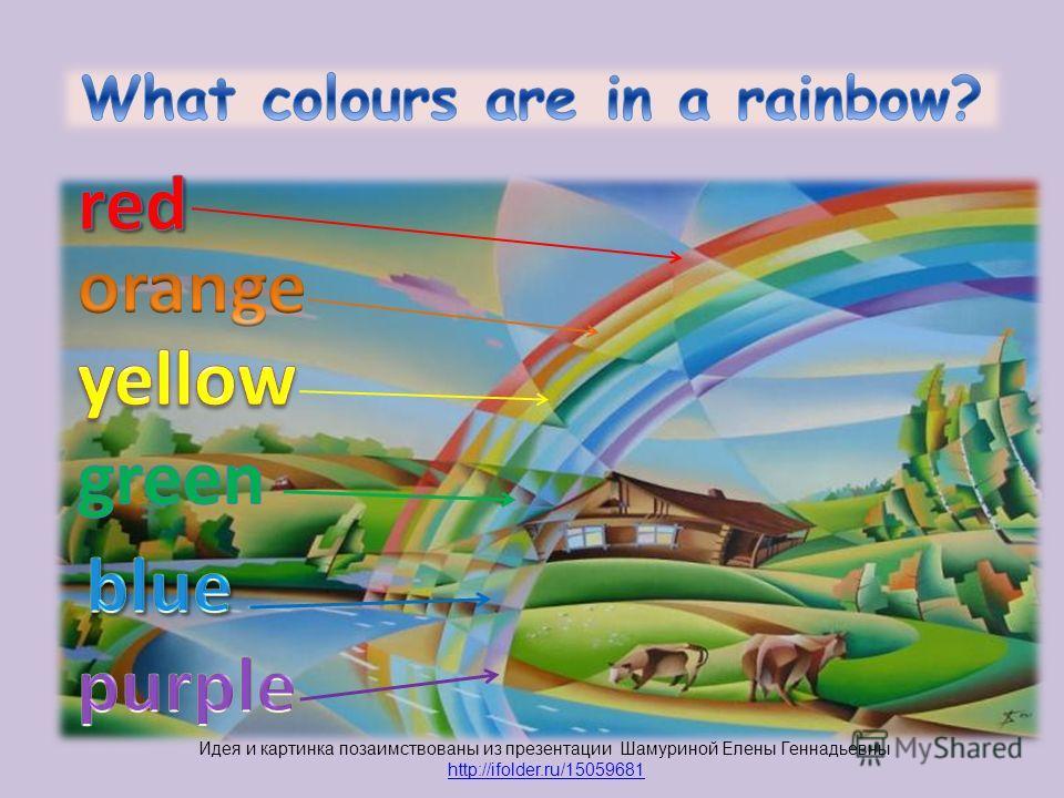 Идея и картинка позаимствованы из презентации Шамуриной Елены Геннадьевны http://ifolder.ru/15059681