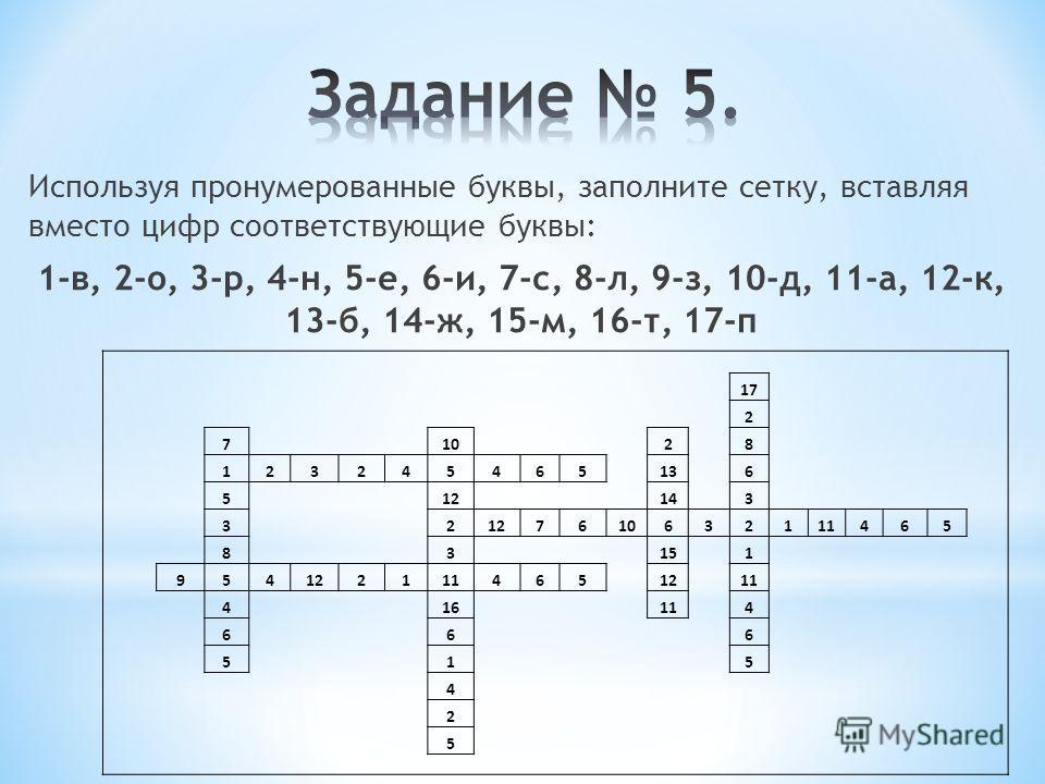 Используя пронумерованные буквы, заполните сетку, вставляя вместо цифр соответствующие буквы: 1-в, 2-о, 3-р, 4-н, 5-е, 6-и, 7-с, 8-л, 9-з, 10-д, 11-а, 12-к, 13-б, 14-ж, 15-м, 16-т, 17-п 17 2 71028 123245465136 512143 32127610632111465 83151 954122111