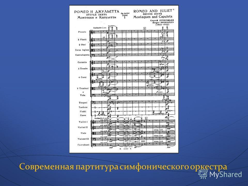 Современная партитура симфонического оркестра