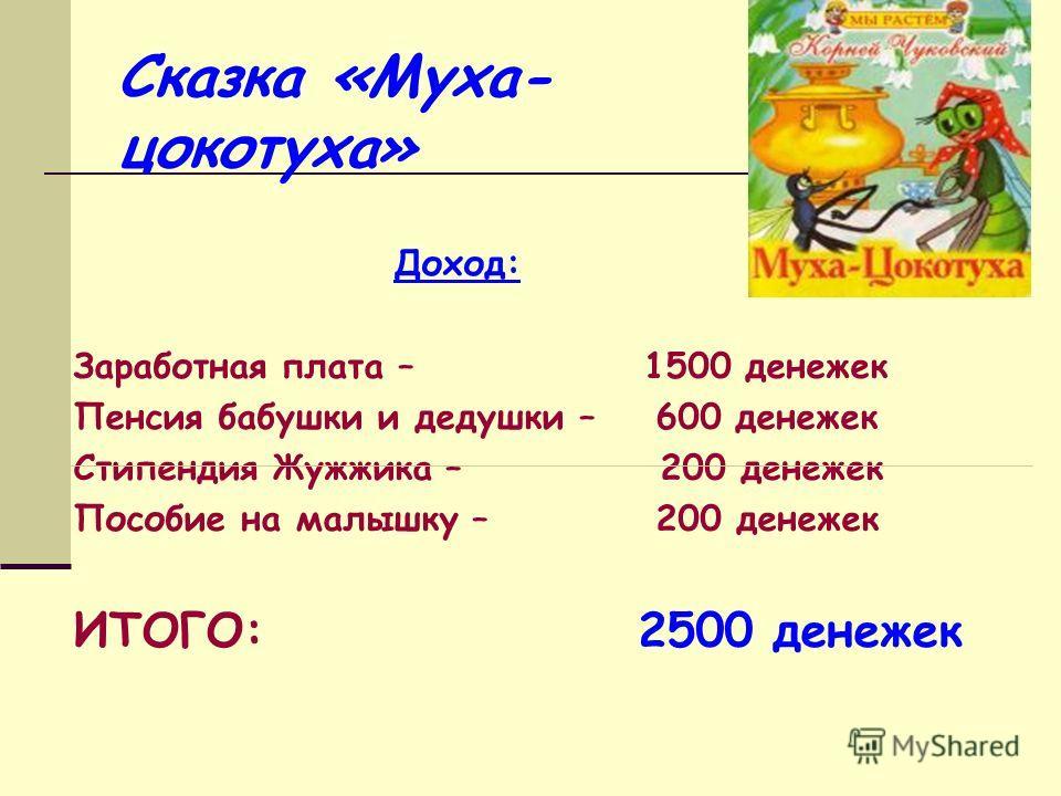 Сказка «Муха- цокотуха» Доход: Заработная плата – 1500 денежек Пенсия бабушки и дедушки – 600 денежек Стипендия Жужжика – 200 денежек Пособие на малышку – 200 денежек ИТОГО: 2500 денежек