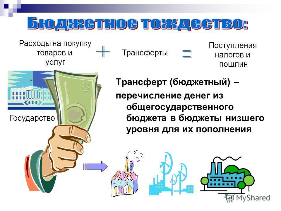 Расходы на покупку товаров и услуг Трансферты Поступления налогов и пошлин Трансферт (бюджетный) – перечисление денег из общегосударственного бюджета в бюджеты низшего уровня для их пополнения Государство