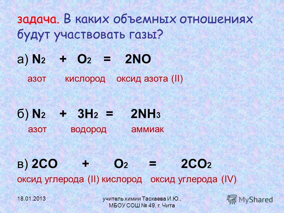 задача. В каких объемных отношениях будут участвовать газы? а) N 2 + O 2 = 2NO азот кислород оксид азота (II) б) N 2 + 3H 2 = 2NH 3 азот водород аммиак в) 2СО + О 2 = 2СО 2 оксид углерода (II) кислород оксид углерода (IV) 18.01.2013учитель химии Таск