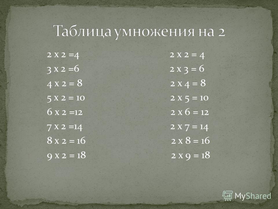 2 х 2 =4 2 х 2 = 4 3 х 2 =6 2 х 3 = 6 4 х 2 = 8 2 х 4 = 8 5 х 2 = 10 2 х 5 = 10 6 х 2 =12 2 х 6 = 12 7 х 2 =14 2 х 7 = 14 8 х 2 = 16 2 х 8 = 16 9 х 2 = 18 2 х 9 = 18