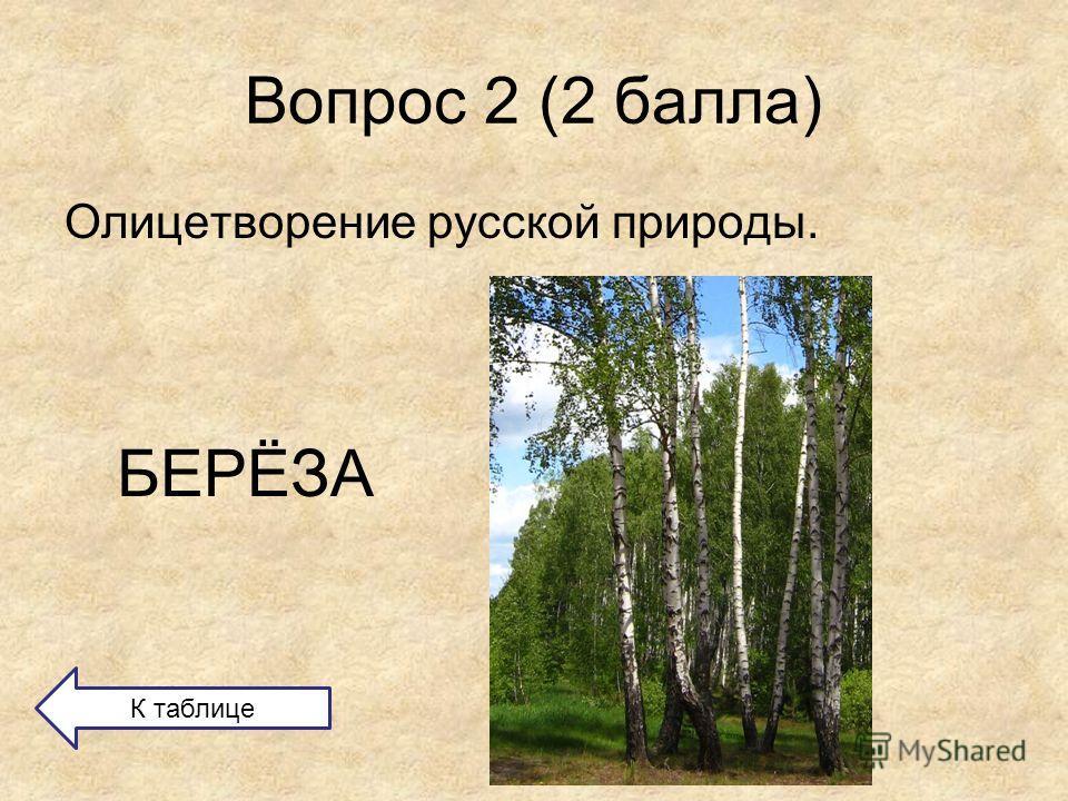 Вопрос 2 (2 балла) Олицетворение русской природы. БЕРЁЗА К таблице