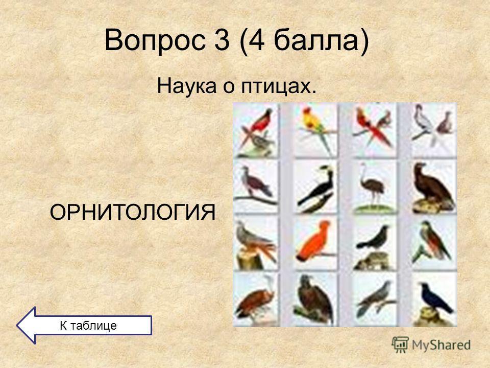 Вопрос 3 (4 балла) Наука о птицах. ОРНИТОЛОГИЯ К таблице
