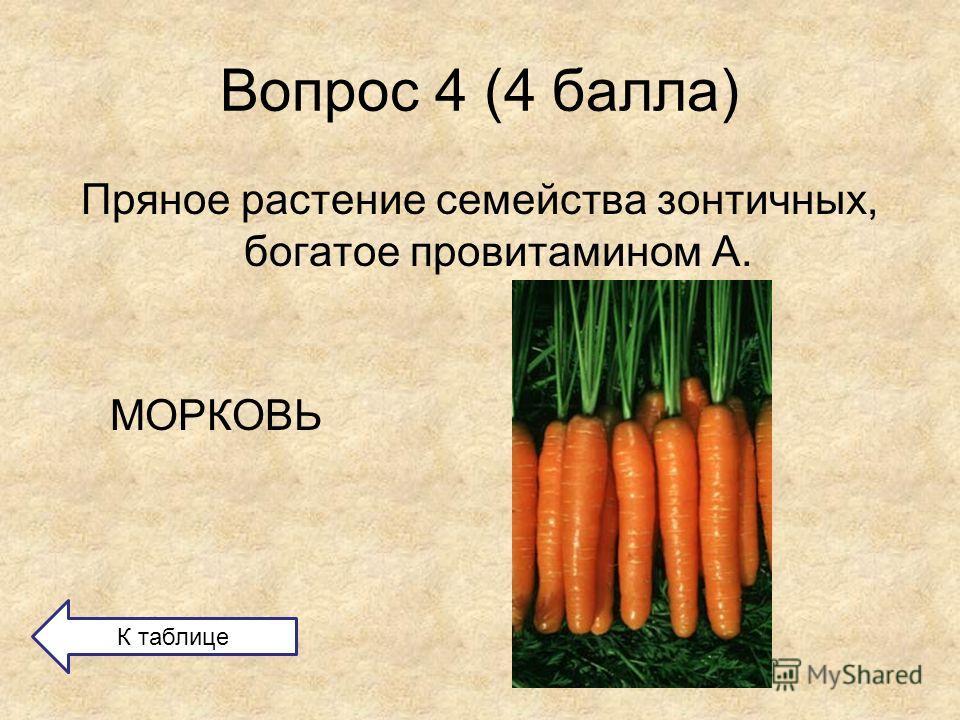 Вопрос 4 (4 балла) Пряное растение семейства зонтичных, богатое провитамином А. МОРКОВЬ К таблице