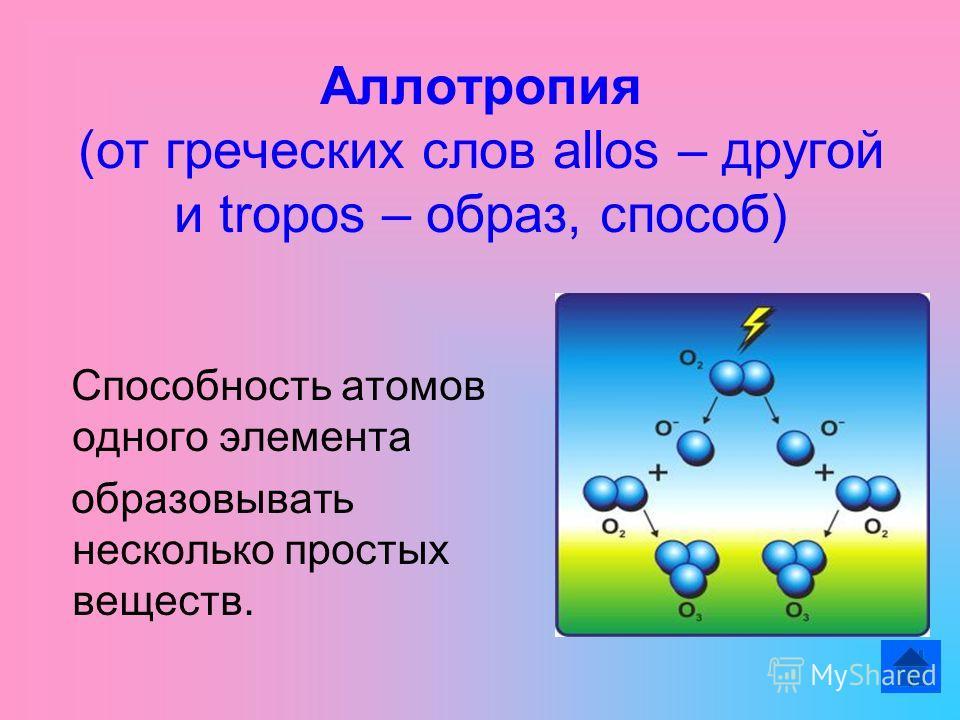 Аллотропия (от греческих слов allos – другой и tropos – образ, способ) Способность атомов одного элемента образовывать несколько простых веществ.