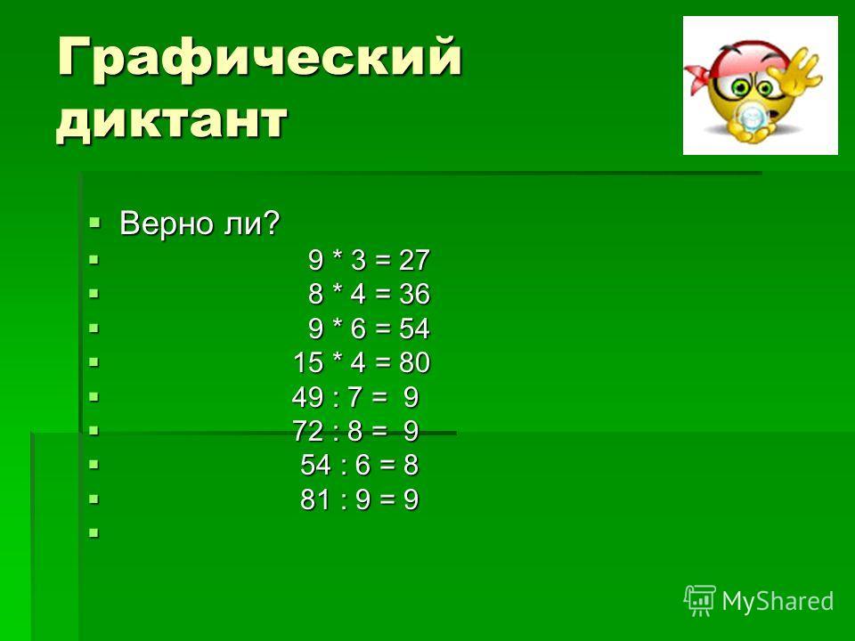 Графический диктант Верно ли? Верно ли? 9 * 3 = 27 9 * 3 = 27 8 * 4 = 36 8 * 4 = 36 9 * 6 = 54 9 * 6 = 54 15 * 4 = 80 15 * 4 = 80 49 : 7 = 9 49 : 7 = 9 72 : 8 = 9 72 : 8 = 9 54 : 6 = 8 54 : 6 = 8 81 : 9 = 9 81 : 9 = 9