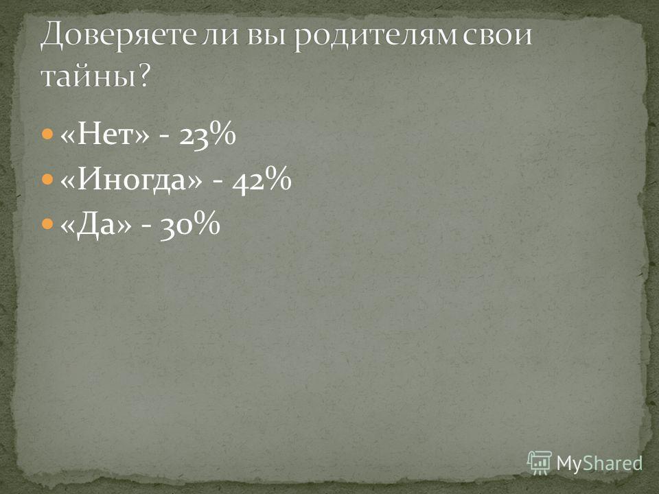 «Нет» - 23% «Иногда» - 42% «Да» - 30%