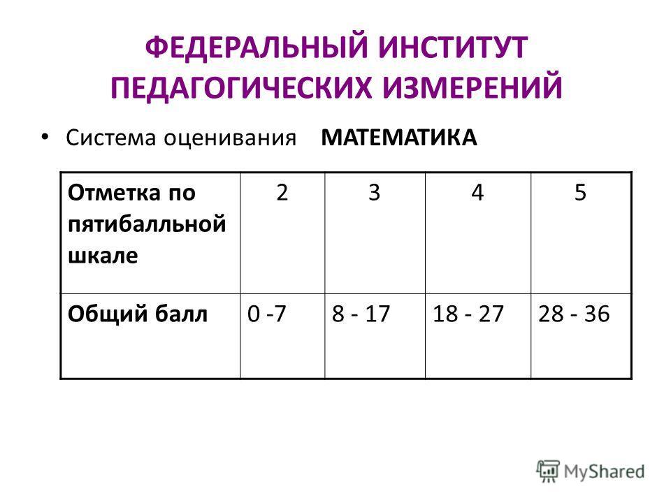 ФЕДЕРАЛЬНЫЙ ИНСТИТУТ ПЕДАГОГИЧЕСКИХ ИЗМЕРЕНИЙ Система оценивания МАТЕМАТИКА Отметка по пятибалльной шкале 2345 Общий балл0 -78 - 1718 - 2728 - 36