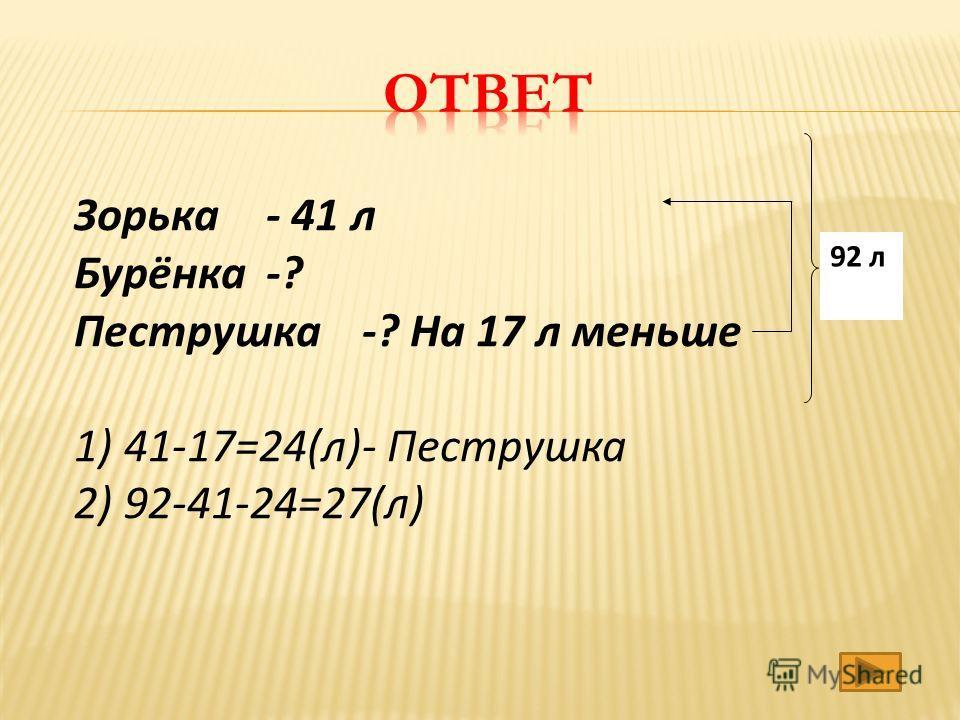Зорька- 41 л Бурёнка-? Пеструшка-? На 17 л меньше 1) 41-17=24(л)- Пеструшка 2) 92-41-24=27(л) 92 л