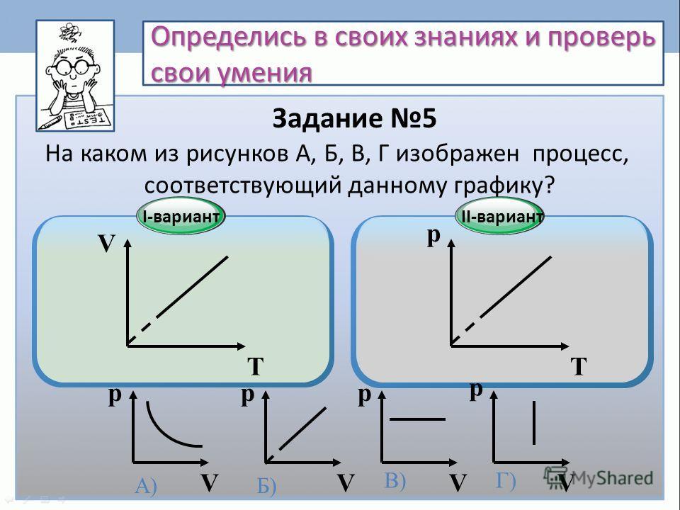 Определись в своих знаниях и проверь свои умения На каком из рисунков А, Б, В, Г изображен процесс, соответствующий данному графику? I-вариант II-вариант Задание 5 T V p T А) p V p Г) V p V Б) V В) p