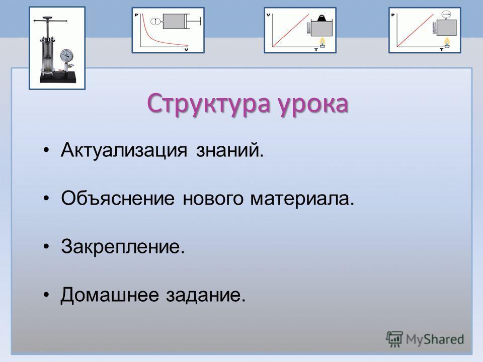 Структура урока Актуализация знаний. Объяснение нового материала. Закрепление. Домашнее задание.