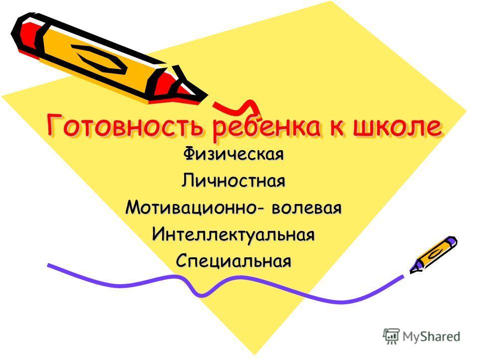 Готовность ребенка к школе ФизическаяЛичностная Мотивационно- волевая ИнтеллектуальнаяСпециальная