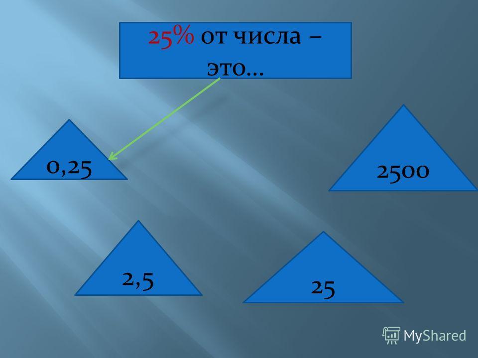 25% от числа – это… 0,25 2,5 25 2500