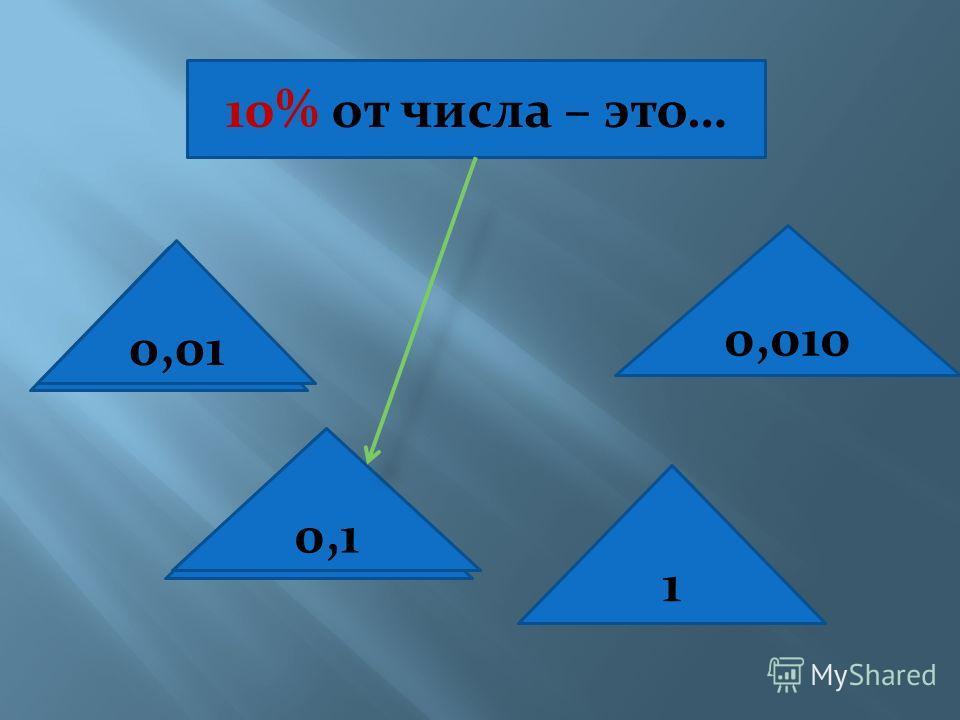 10% от числа – это… 0,01 0,1 1 0,010 0,01 0,1 1