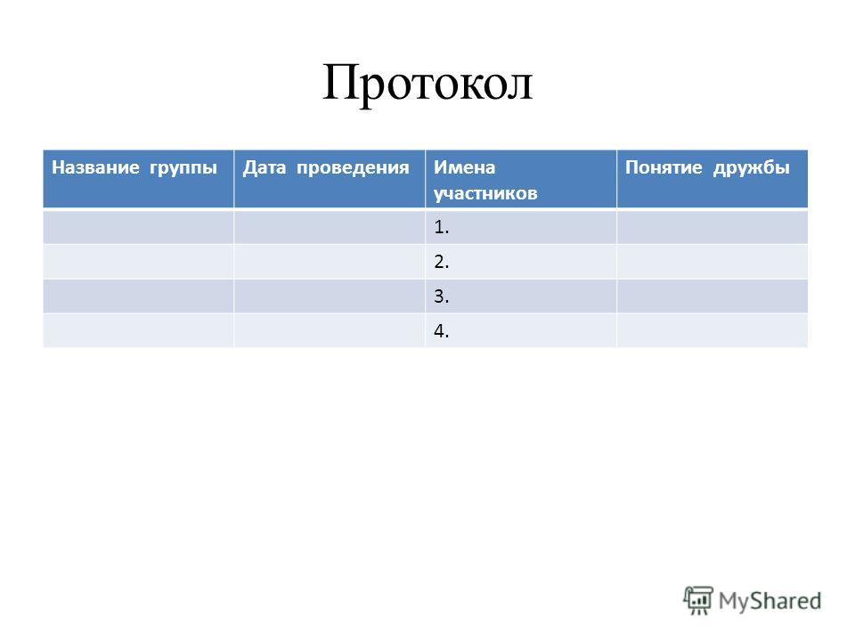 Протокол Название группыДата проведенияИмена участников Понятие дружбы 1. 2. 3. 4.