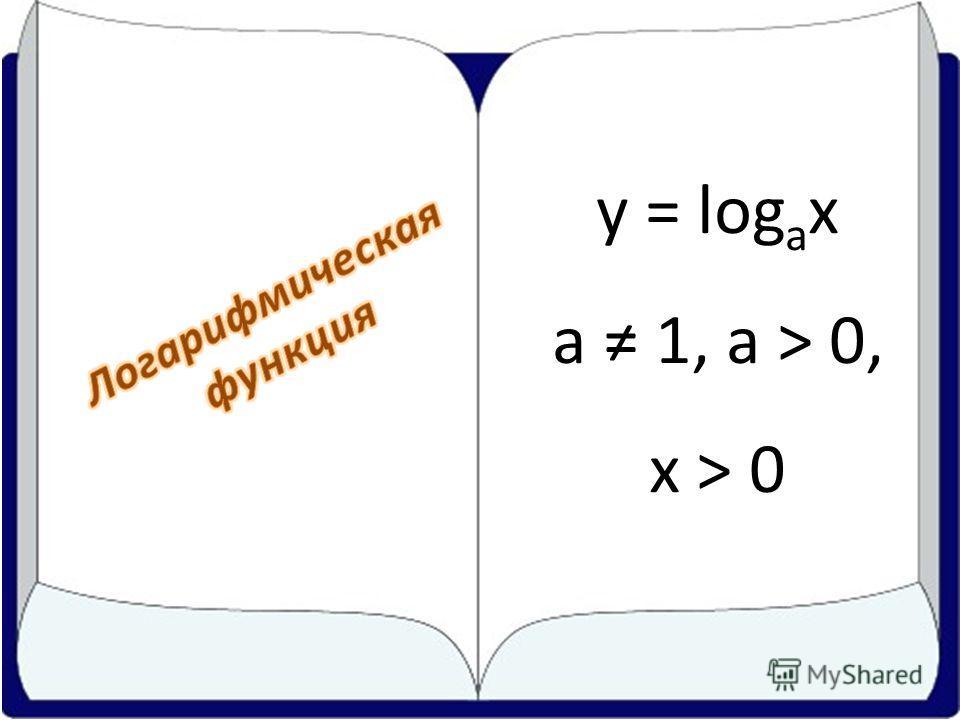 y = log a x a 1, a > 0, x > 0