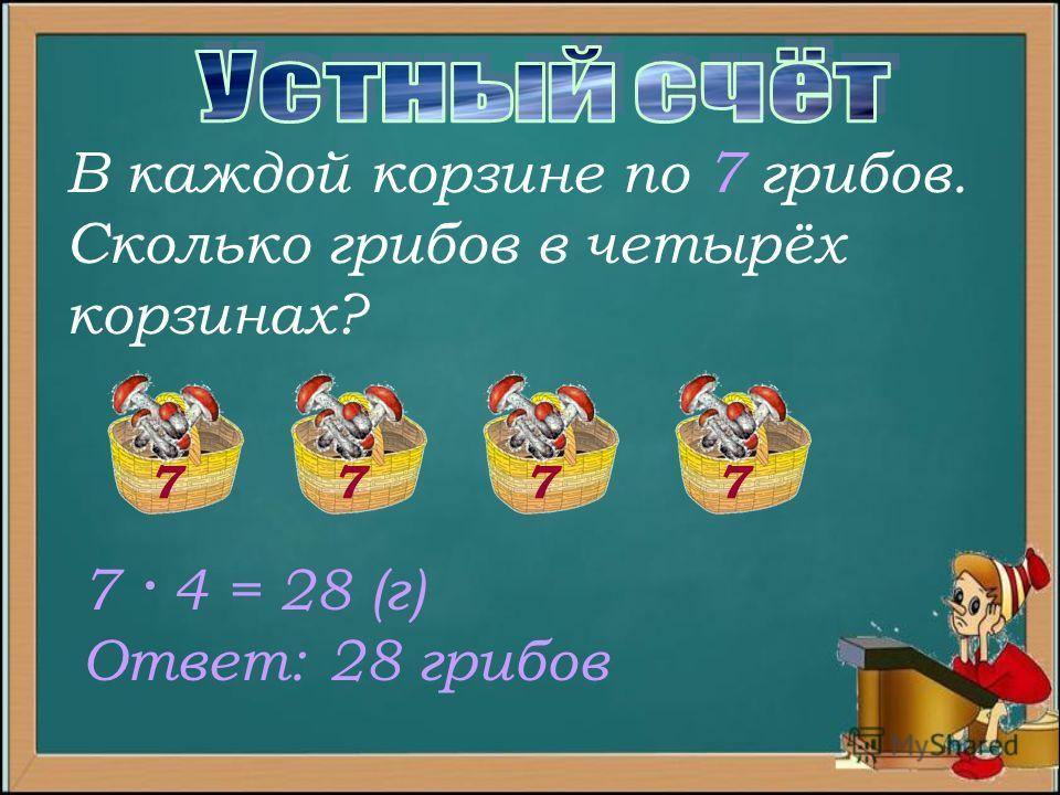 В каждой корзине по 7 грибов. Сколько грибов в четырёх корзинах? 7777 7 4 = 28 (г) Ответ: 28 грибов