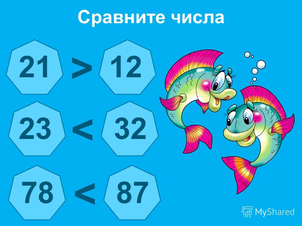 2112 2332 7887 > < < Сравните числа