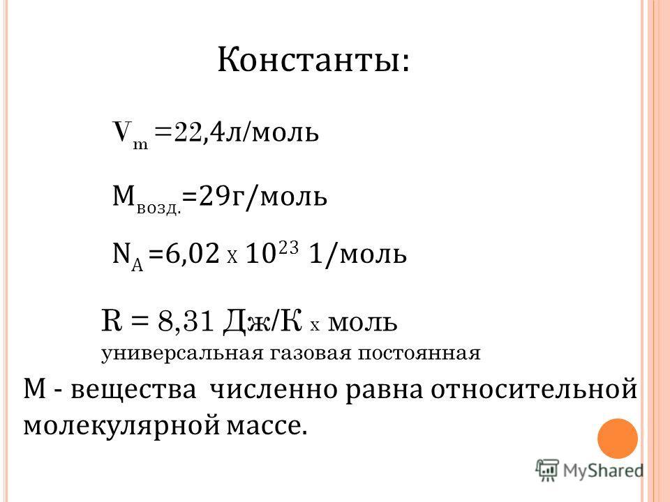 Константы: V m =22,4л / моль М возд. =29г/моль N A =6,02 Х 10 23 1/моль М - вещества численно равна относительной молекулярной массе. R = 8,31 Дж/К х моль универсальная газовая постоянная
