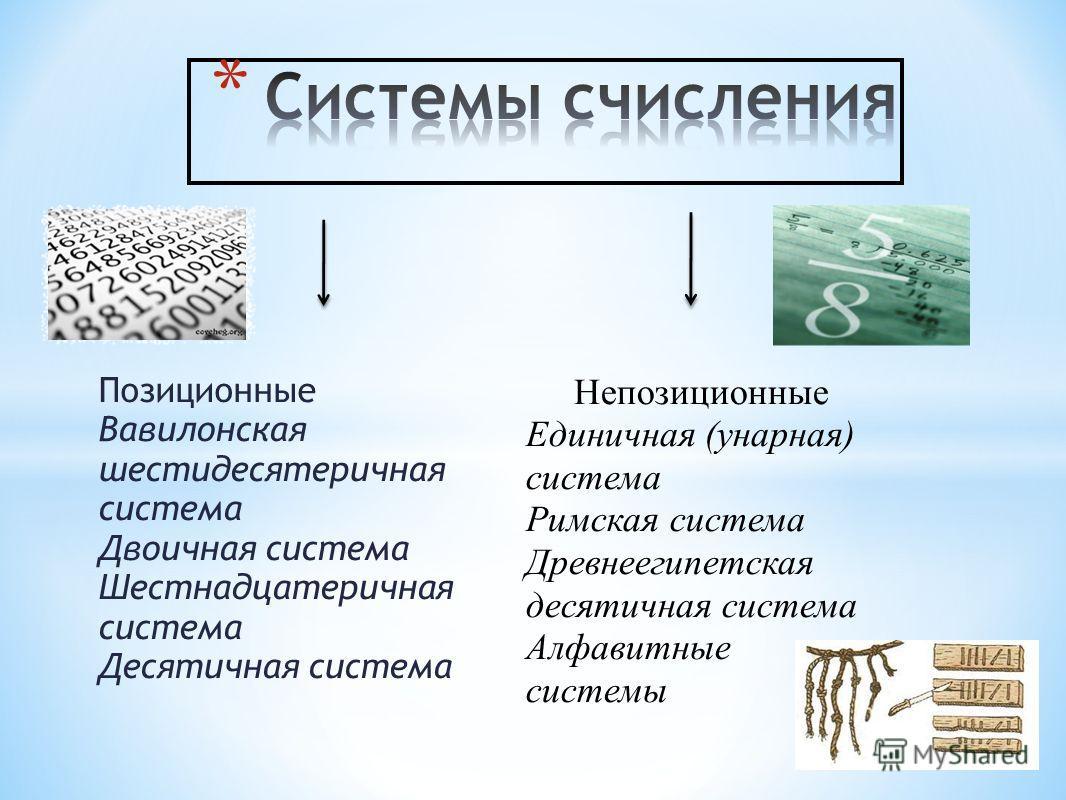 Позиционные Вавилонская шестидесятеричная система Двоичная система Шестнадцатеричная система Десятичная система Непозиционные Единичная (унарная) система Римская система Древнеегипетская десятичная система Алфавитные системы