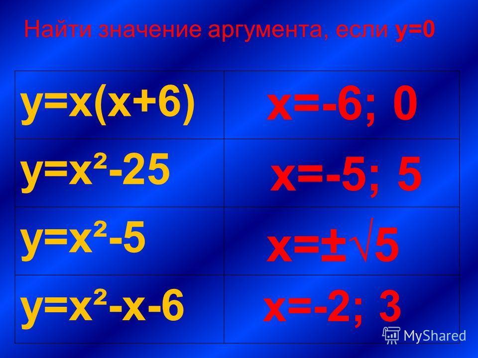 Найти значение аргумента, если у=0 y=x(x+6) y=x²-25 y=x²-5 y=x²-x-6 x=-6; 0 x=-5; 5 x=±5 x=-2; 3