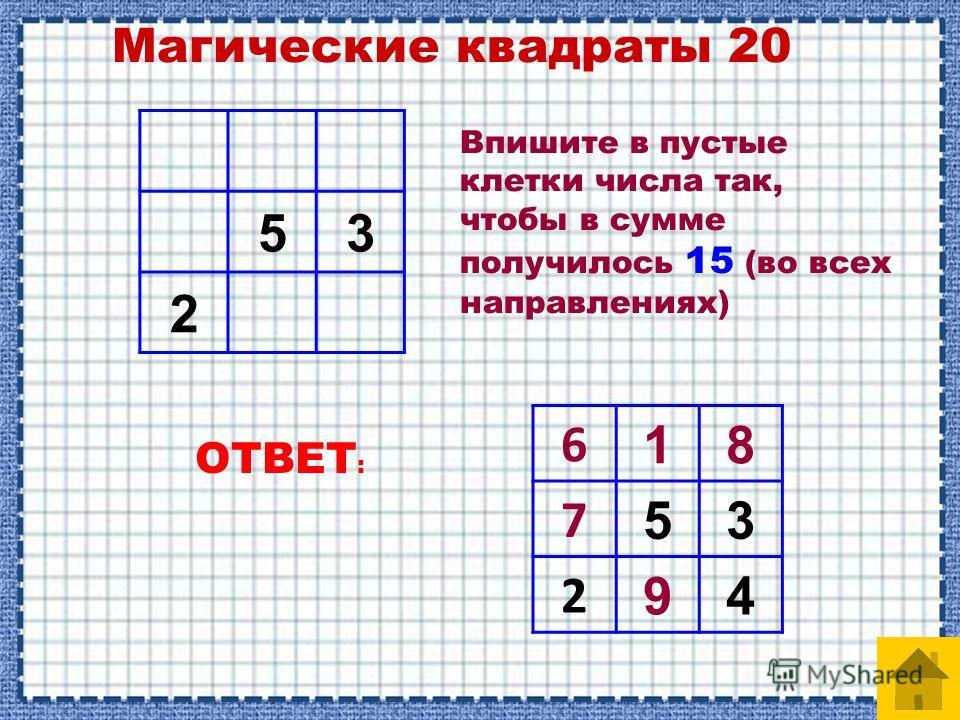 ОТВЕТ : 3 12 1 23 2 31 1 1 21 Впишите в пустые клетки числа так, чтобы в сумме получилось 6 (во всех направлениях) Магические квадраты 10