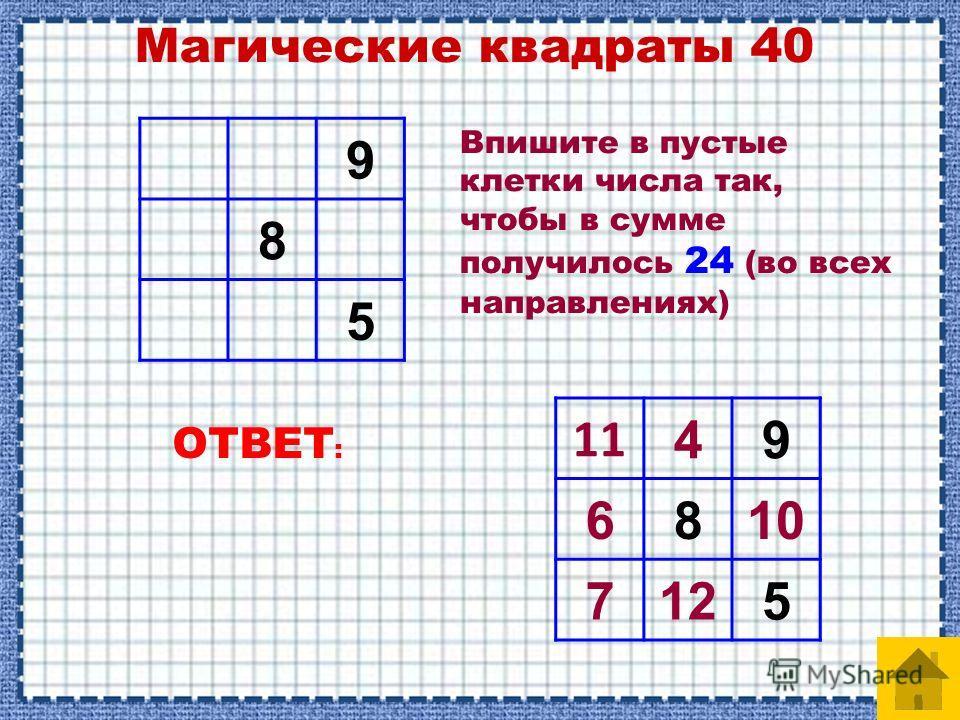 ОТВЕТ : 53 2 6 18 7 53 2 94 Впишите в пустые клетки числа так, чтобы в сумме получилось 15 (во всех направлениях) Магические квадраты 20