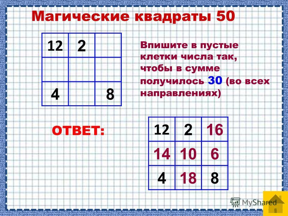 ОТВЕТ : 9 8 5 Впишите в пустые клетки числа так, чтобы в сумме получилось 24 (во всех направлениях) 11 49 6810 7125 Магические квадраты 40