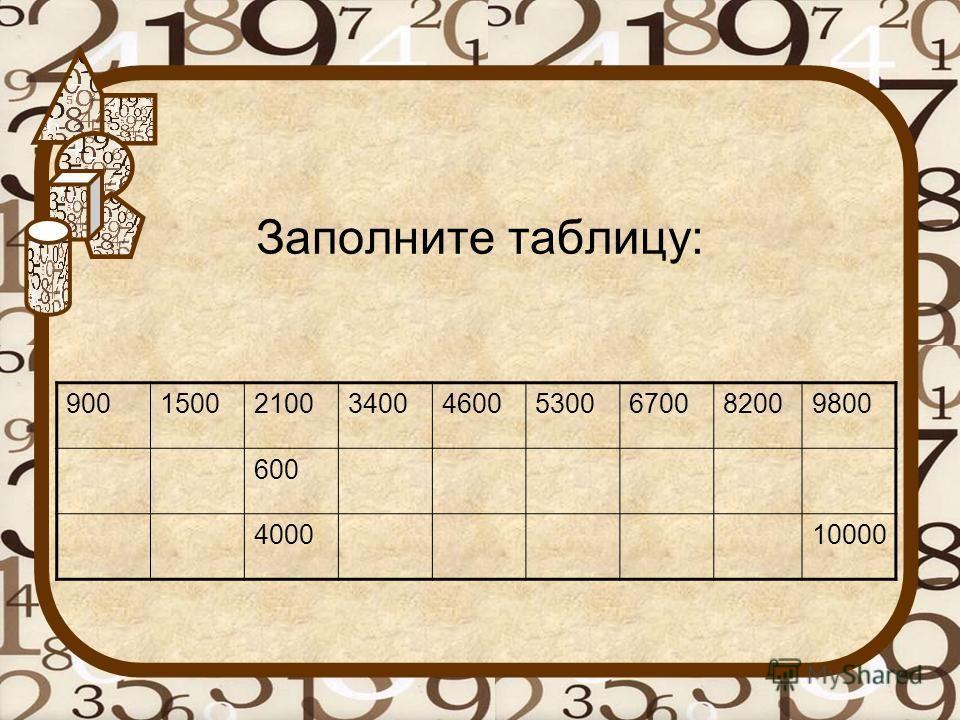 Заполните таблицу: 90015002100340046005300670082009800 600 400010000