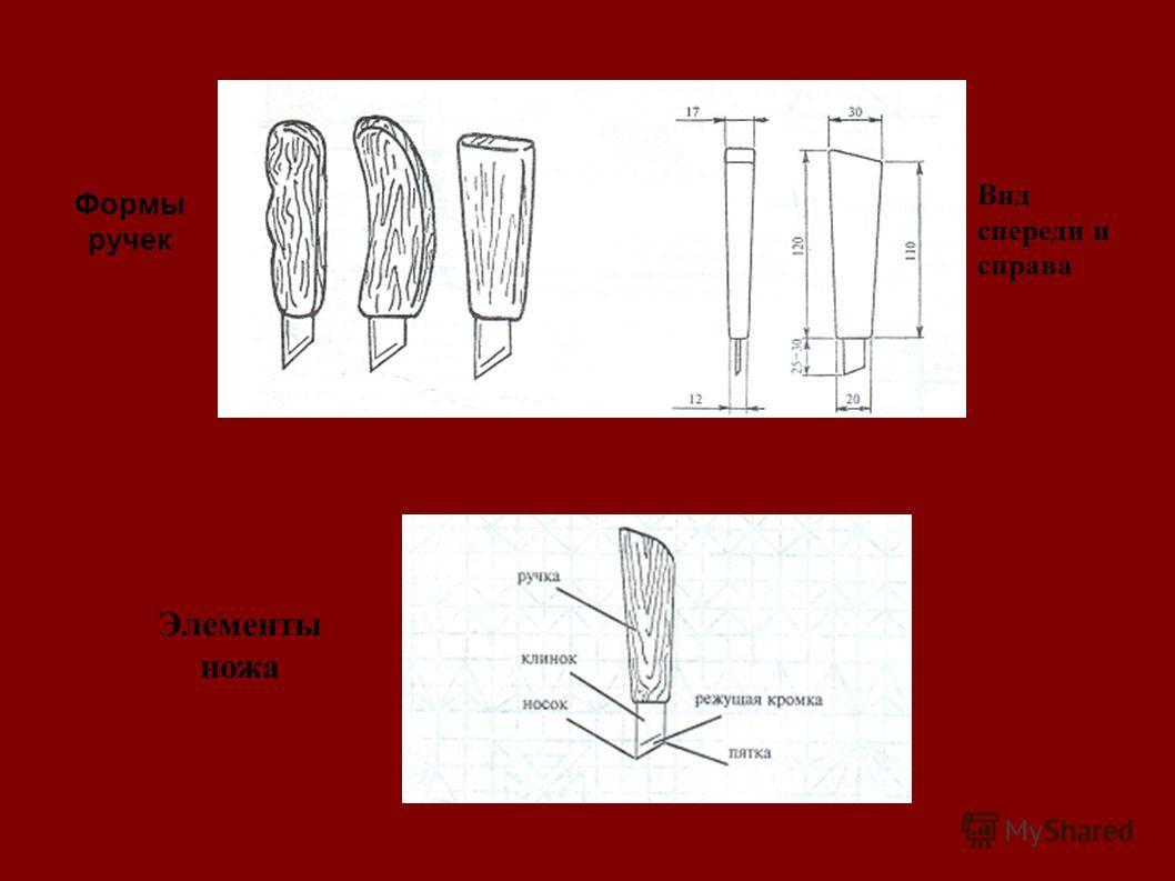 Формы ручек Элементы ножа Вид спереди и справа