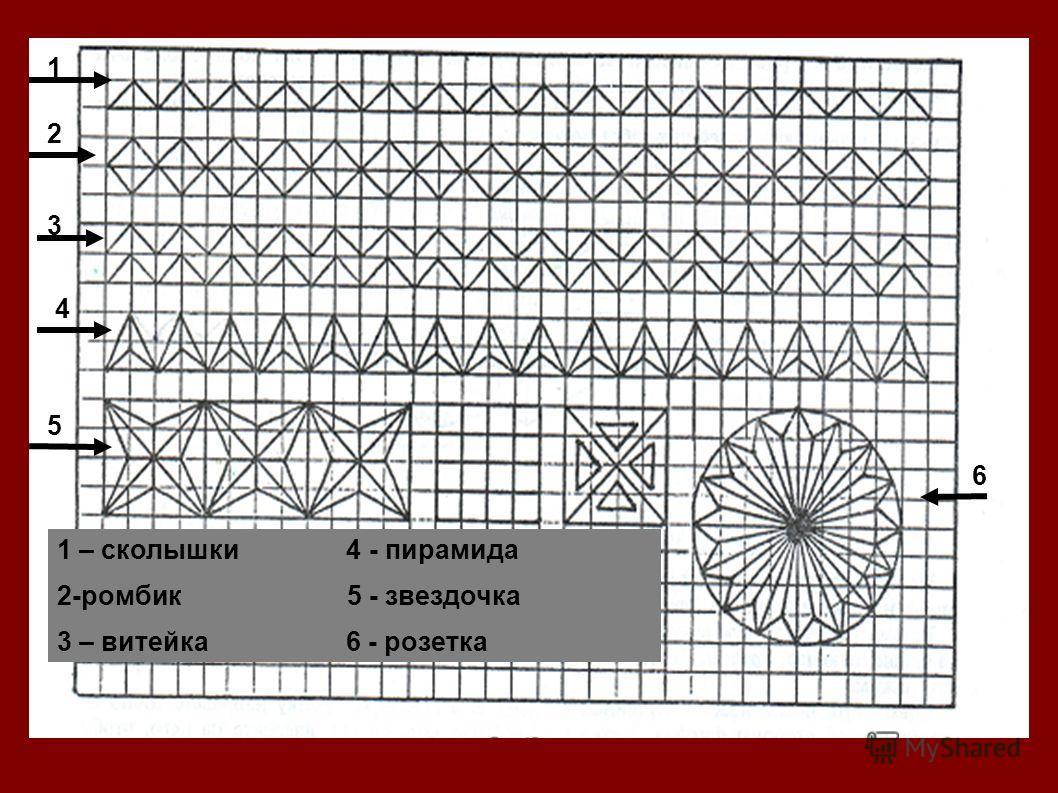1 2 3 4 5 6 1 – сколышки 4 - пирамида 2-ромбик 5 - звездочка 3 – витейка 6 - розетка