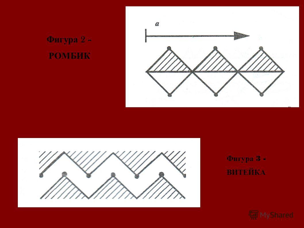 Фигура 2 – РОМБИК Фигура 3 - ВИТЕЙКА