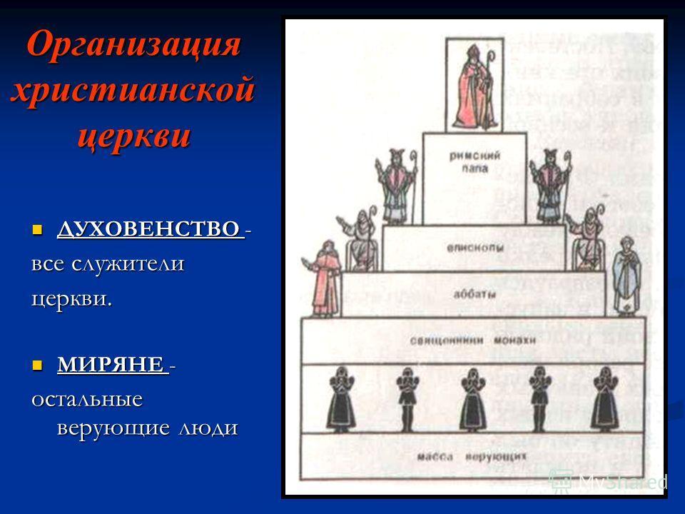 Схема церковной иерархии средних веков