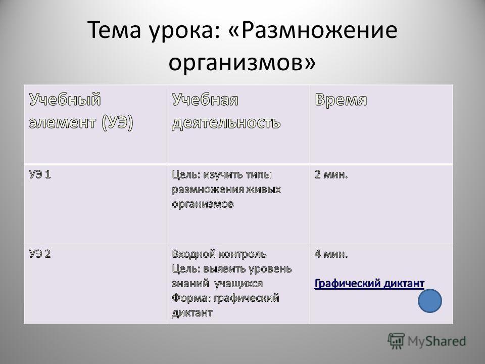 Тема урока: «Размножение организмов»