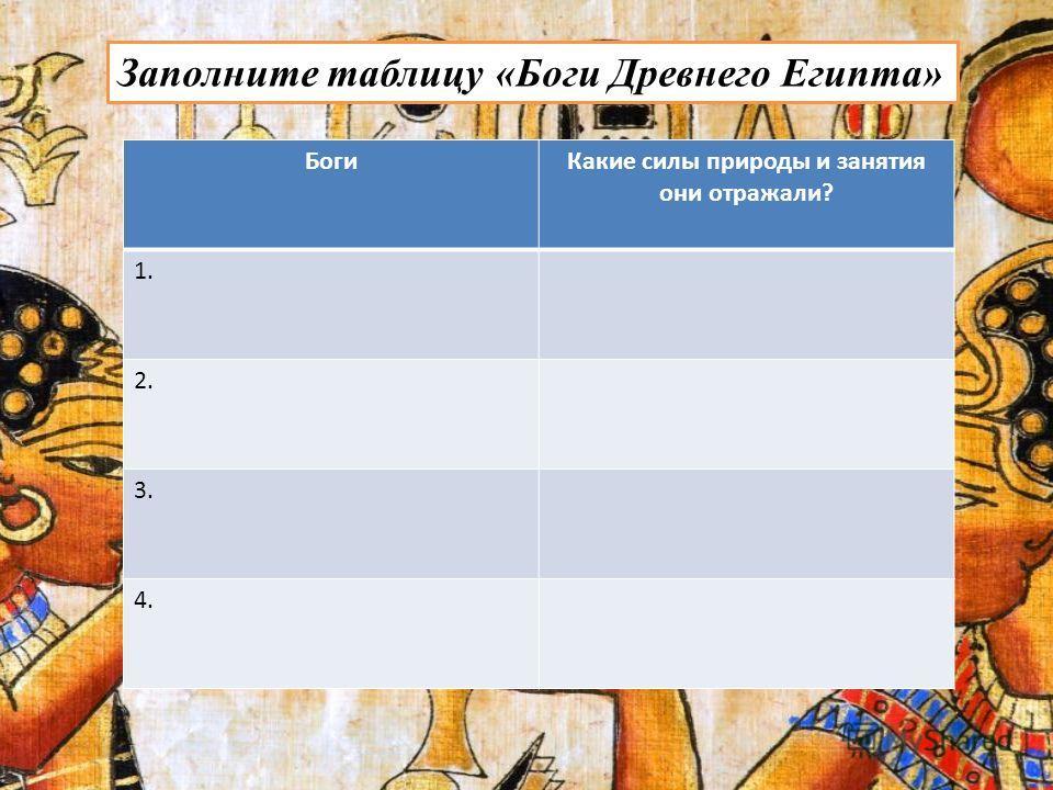 БогиКакие силы природы и занятия они отражали? 1. 2. 3. 4. Заполните таблицу «Боги Древнего Египта»