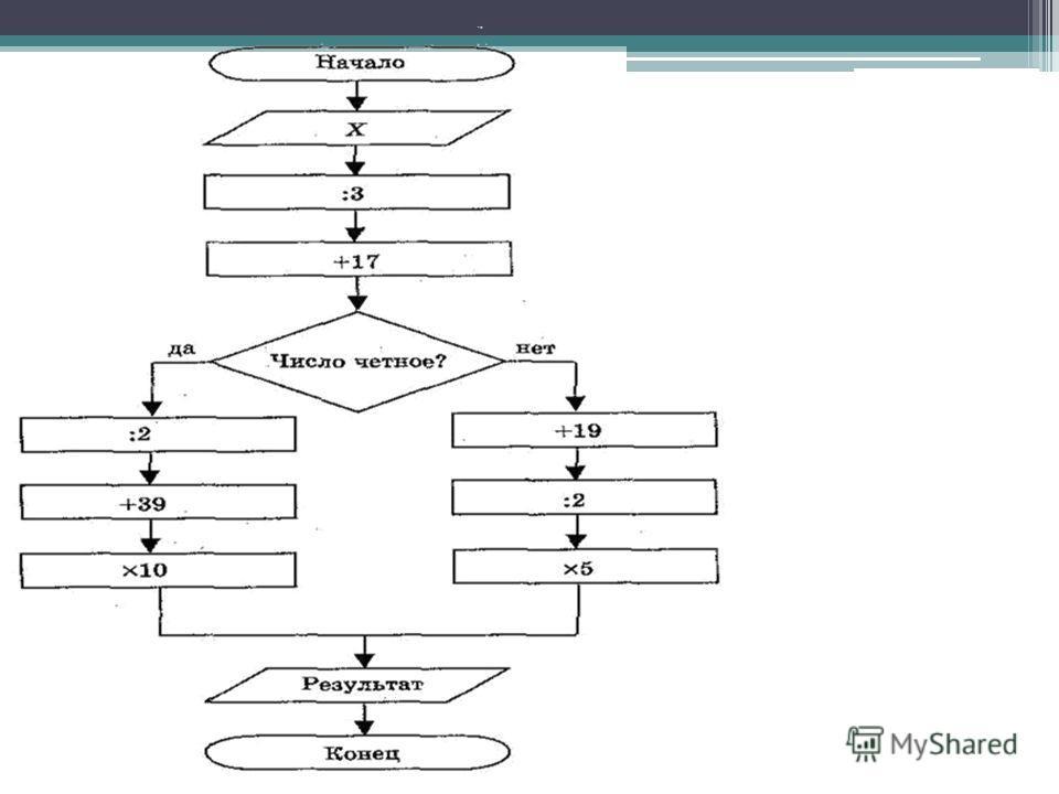 Образец договора на разработку дизайн-проекта.