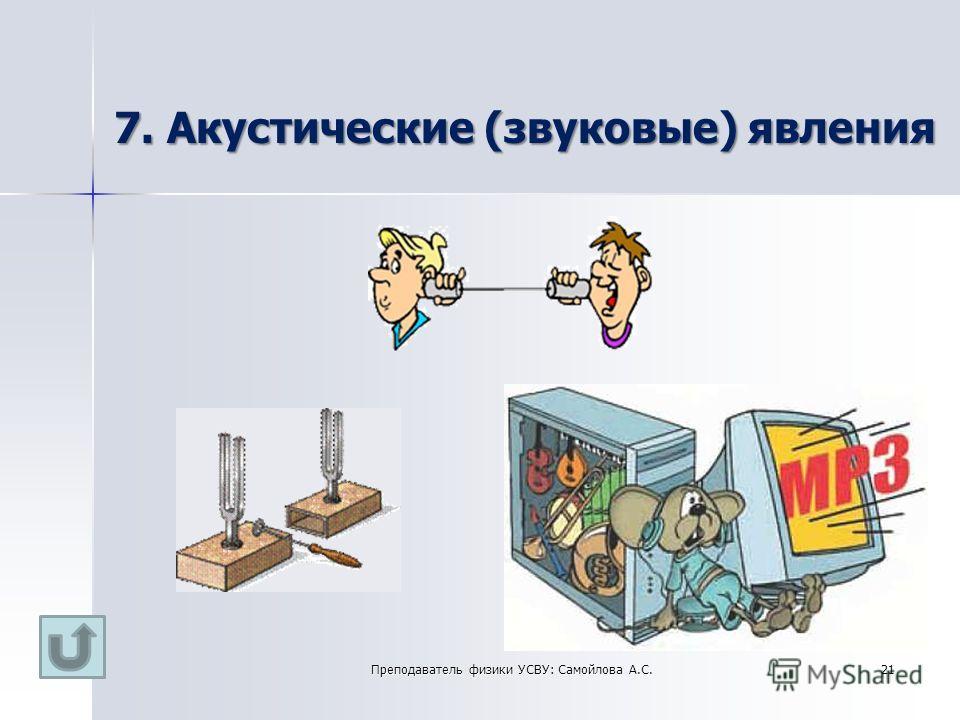 7. Акустические (звуковые) явления 21Преподаватель физики УСВУ: Самойлова А.С.