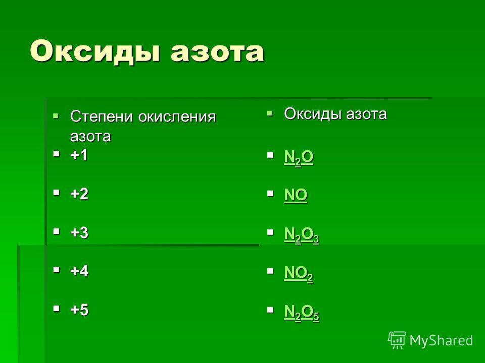 Оксиды азота Степени окисления азота Степени окисления азота +1 +1 +2 +2 +3 +3 +4 +4 +5 +5 Оксиды азота Оксиды азота N 2 O N 2 O N 2 O N 2 O NO NO NO N 2 O 3 N 2 O 3 N 2 O 3 N 2 O 3 NO 2 NO 2 NO 2 NO 2 N 2 O 5 N 2 O 5 N 2 O 5 N 2 O 5