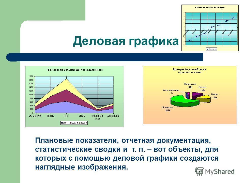 Деловая графика Плановые показатели, отчетная документация, статистические сводки и т. п. – вот объекты, для которых с помощью деловой графики создаются наглядные изображения.