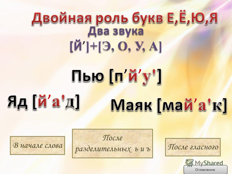 Два звука [Й ]+[Э, О, У, А] В начале слова После разделительных ь и ъ После гласного Оглавление