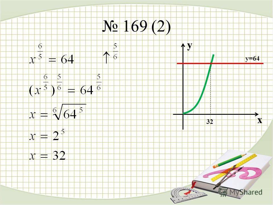 169 (2) y x у=64 32