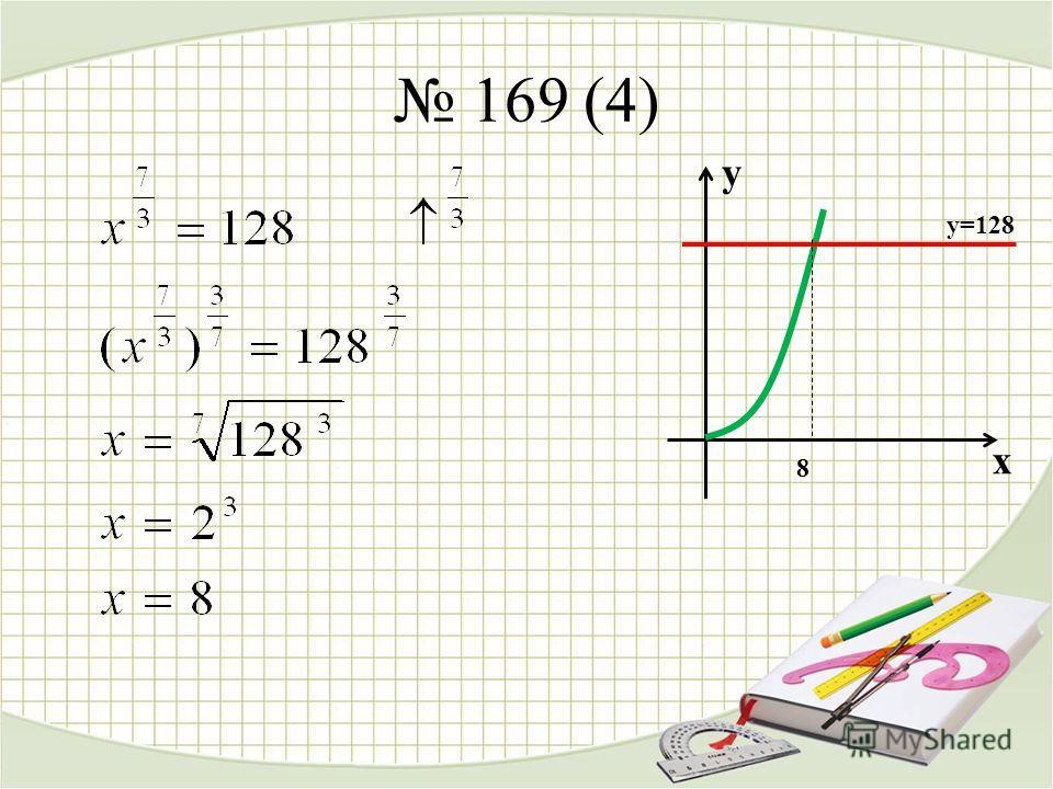 169 (4) y x у=128 8