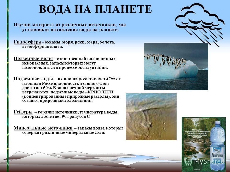ВОДА НА ПЛАНЕТЕ Изучив материал из различных источников, мы установили нахождение воды на планете: Гидросфера – океаны, моря, реки, озера, болота, атмосферная влага. Подземные воды - единственный вид полезных ископаемых, запасы которых могут возобнов