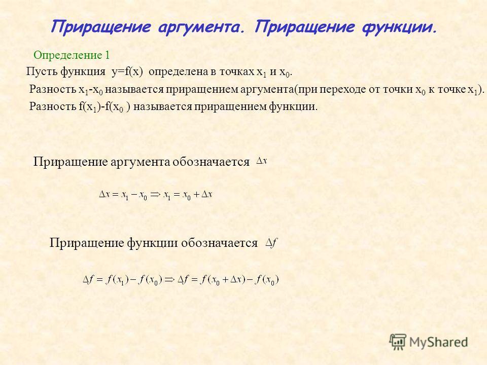 Общее понятие производной было сделано независимо друг от друга почти одновременно английским физиком и математиком И.Ньютоном немецким философом и математиком Г.Лейбницем. и